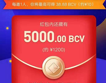 但吐空投 | 币威Bitcv钱包:双重活动来袭,5000BCV和价值6000元的盲盒任你开!